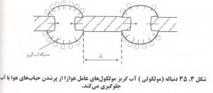 101 300x131 اثر عامل هوازای بتن بر مقاومت بتن