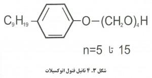 6 300x155 عامل هوازای بتن / مباحث شیمیایی