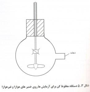 72 292x300 اثرات عامل هوازای بتن بر سیستم آب به سیمان