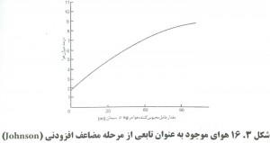 81 300x159 اثر عامل هوازای بتن روی خصوصیات بتن شکل پذیر